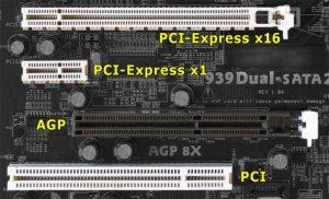 PCI -слот