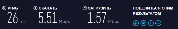 Слабое интернет-соединение